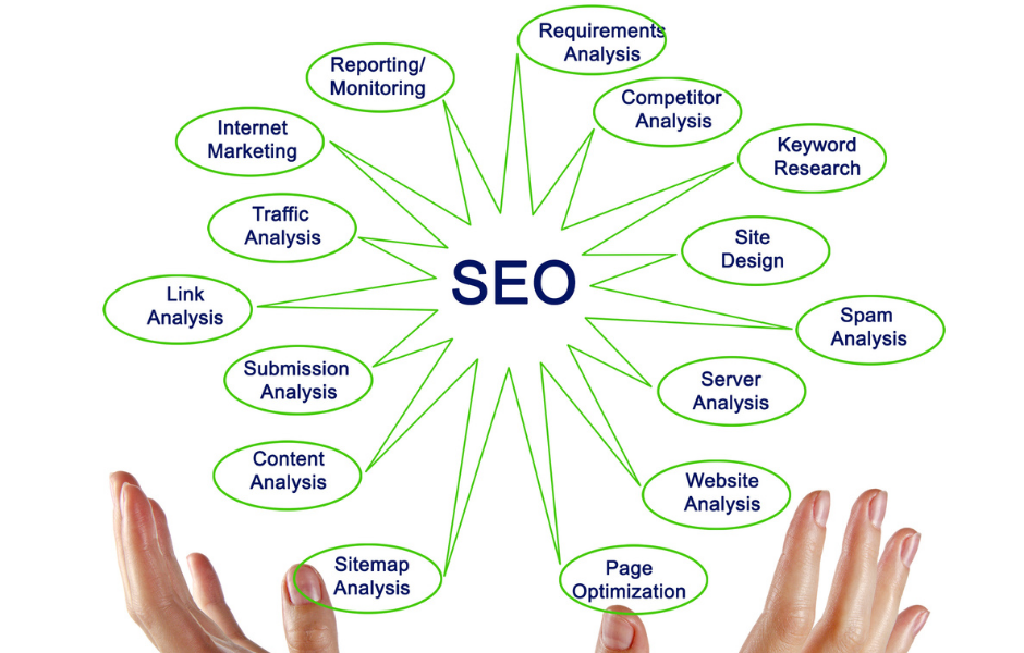Ultimate Guide to SEO Backlinking